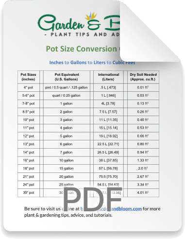 Download Pot Sizes Conversion Chart